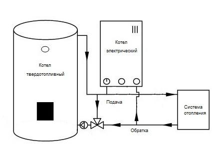 Схема подключения электрокотла к твердотопливному котлу